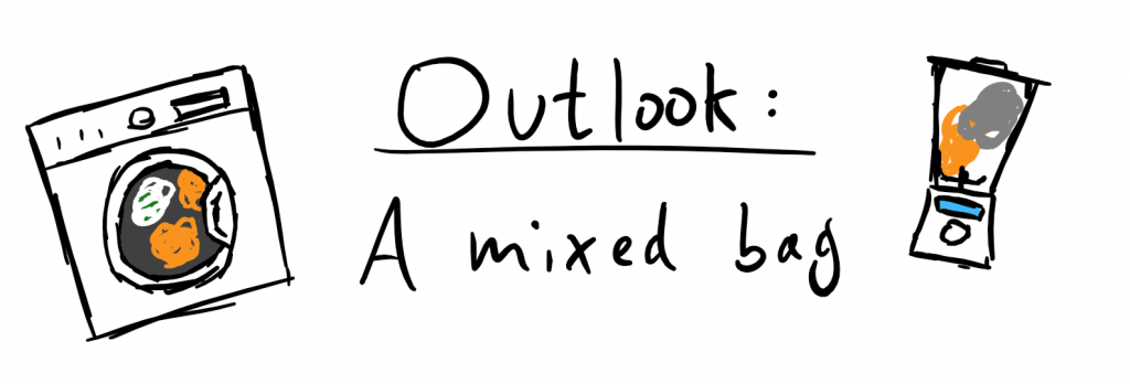 F2 Outlook
