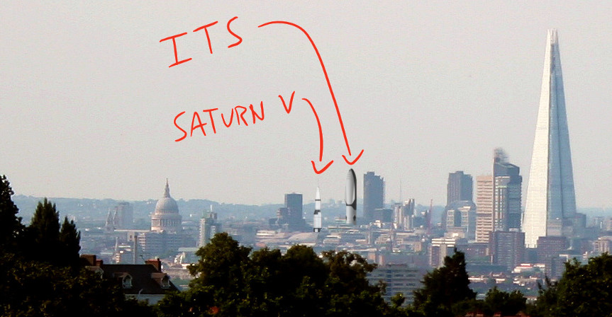 ITS and Saturn V in the London skyline. Credit: SpaceX, Wikipedia user Cmglee, Sebastian Steele